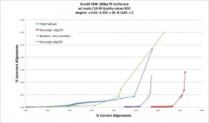 200KdrosM_simulated_realQV